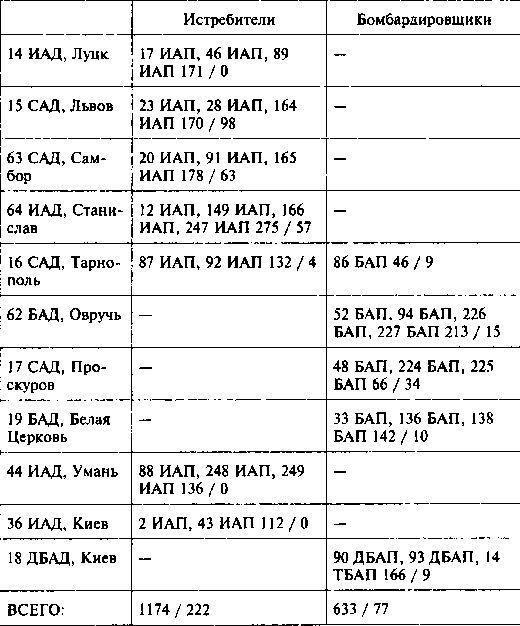 Таблица 23