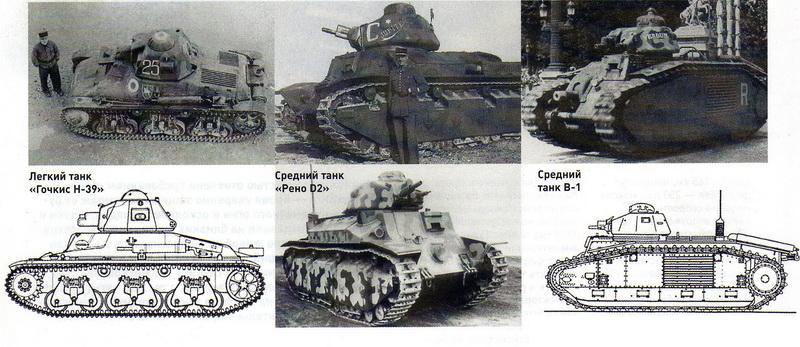 Французские танки Somua Рено, Гочкис