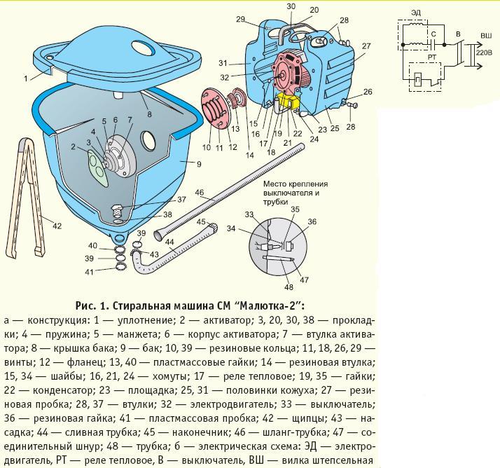 МАЛОГАБАРИТНЫЕ отечественные стиральные машины типа СМ