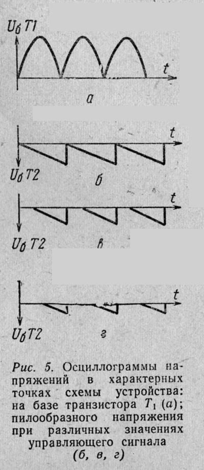 Осциллограммы напряжений в характерных точках схемы устройства
