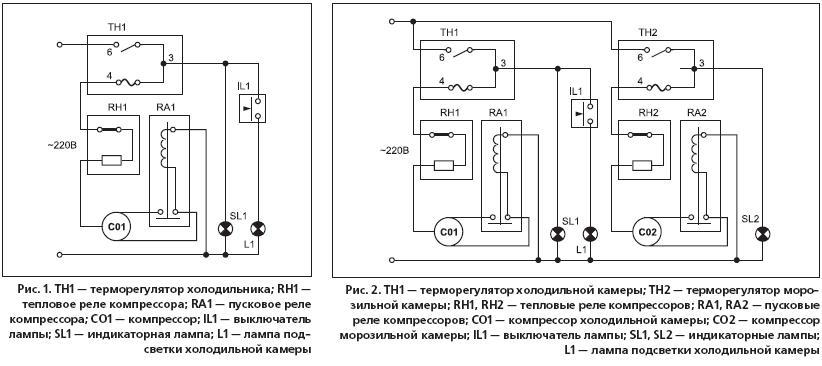 Проверка и замена терморегуляторов в холодильниках «Stinol-101/103»